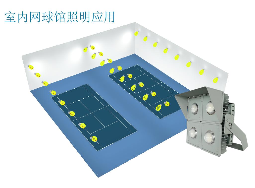 室内网球场灯具 网球场专用灯照明设计方案合集